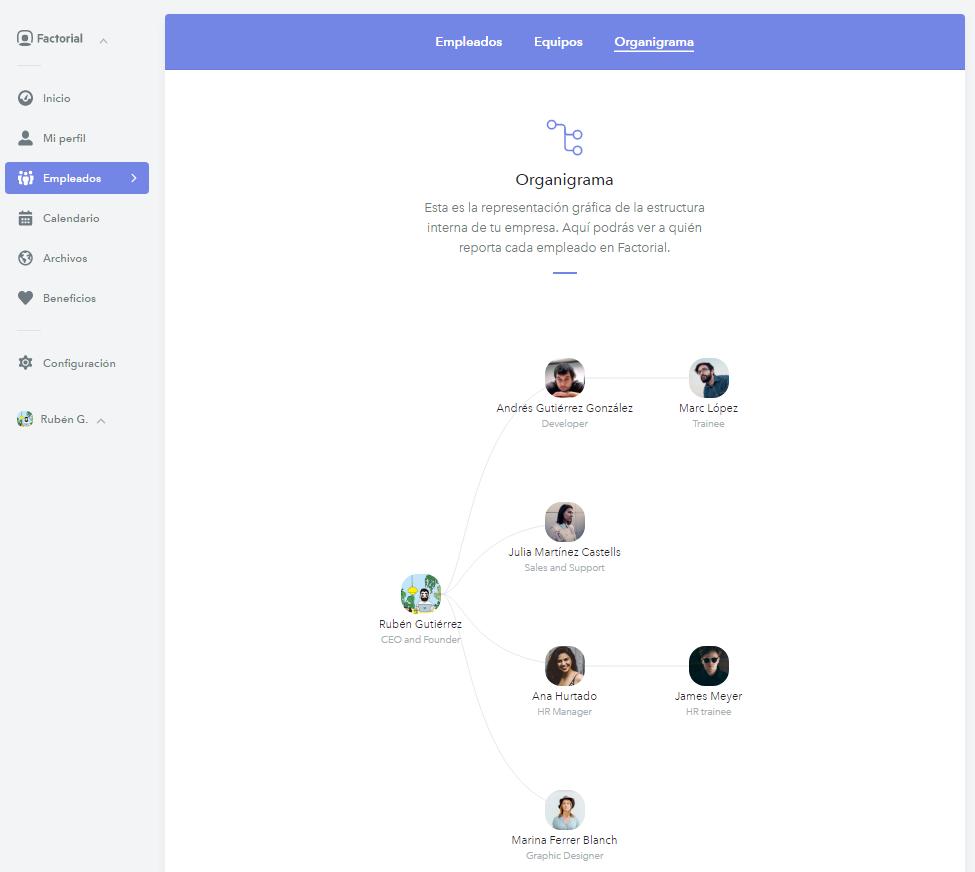 crear-organigrama-empresa-factorial