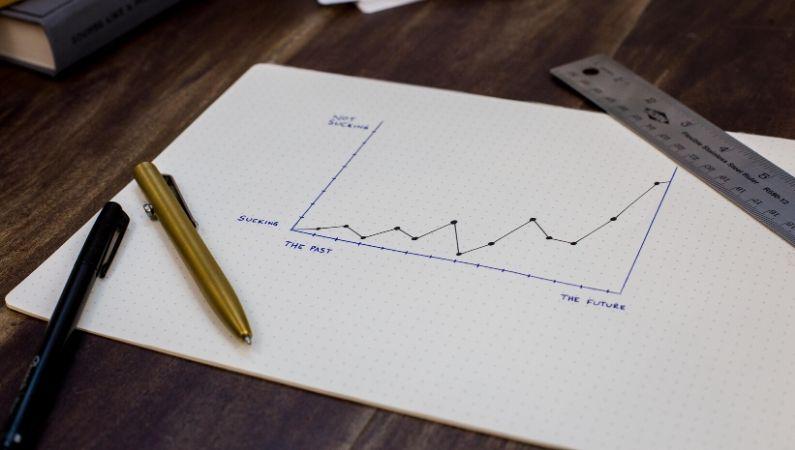 evaluar calidad tiempo trabajado